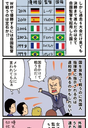 W杯優勝国の監督